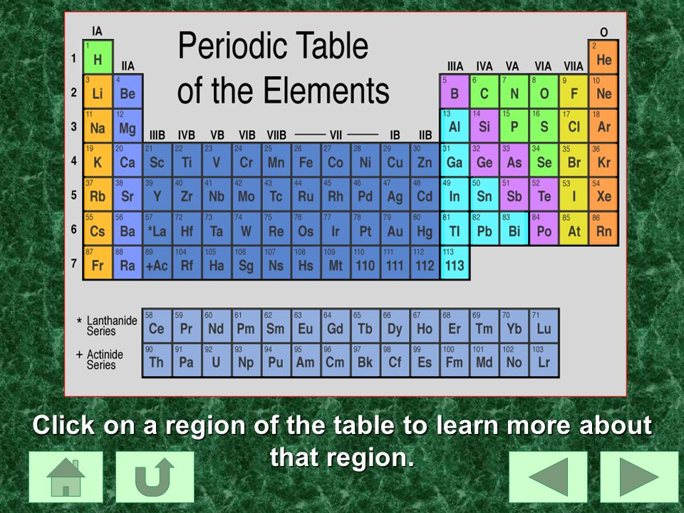 Click on a region of the table to learn more about that region.