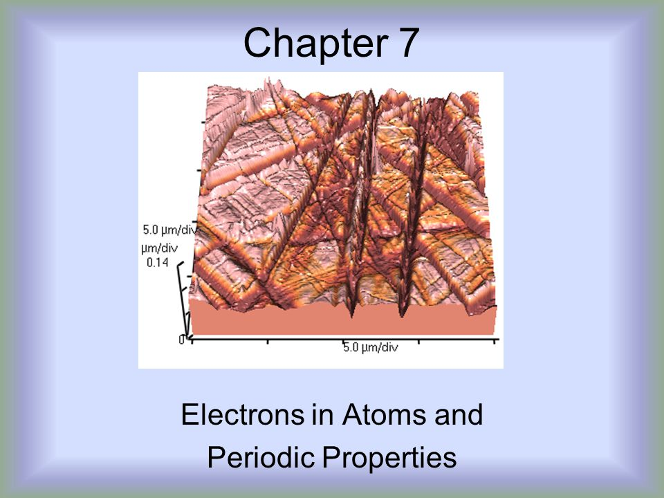 Electrons in Atoms and Periodic Properties