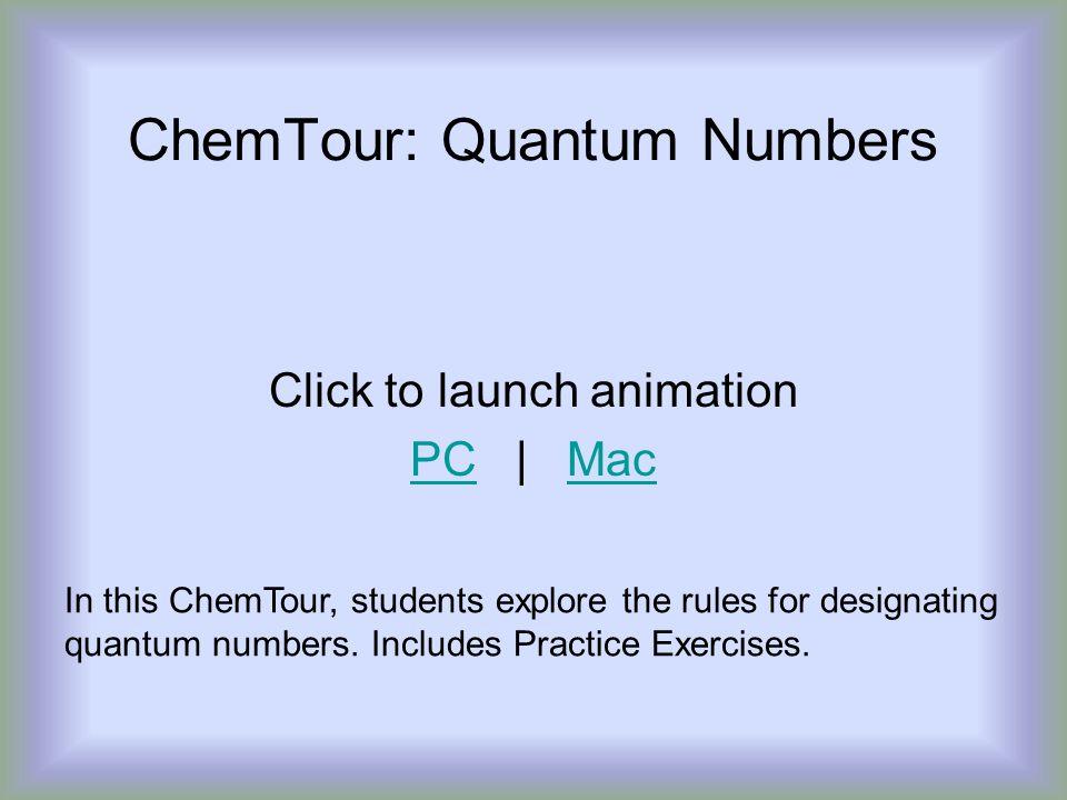ChemTour: Quantum Numbers