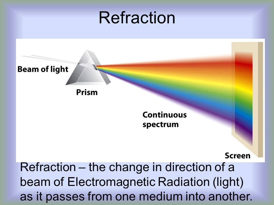 Refraction Refraction – the change in direction of a beam of Electromagnetic Radiation (light) as it passes from one medium into another.