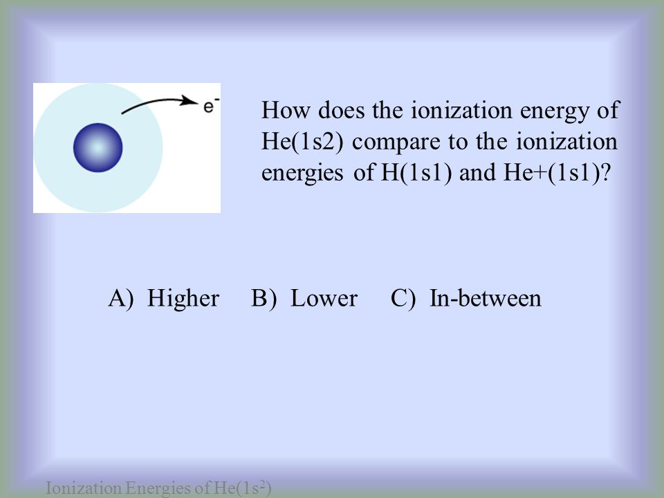Ionization Energies of He(1s2)