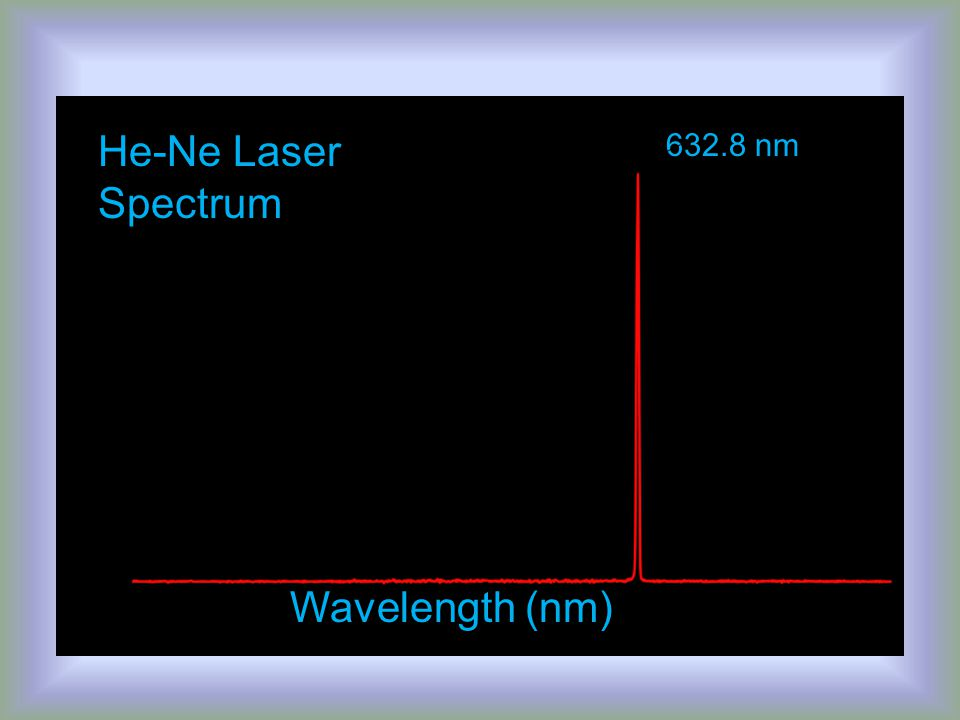 He-Ne Laser Spectrum 632.8 nm Wavelength (nm)