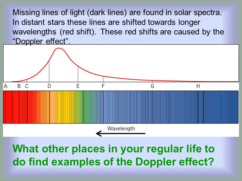 Missing lines of light (dark lines) are found in solar spectra