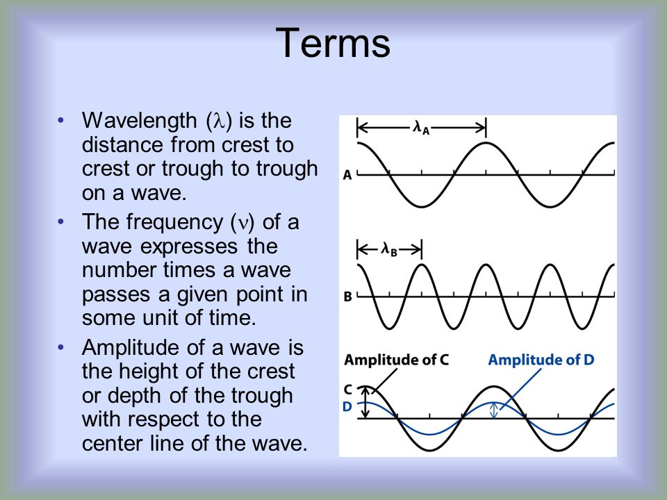 Terms Wavelength () is the distance from crest to crest or trough to trough on a wave.
