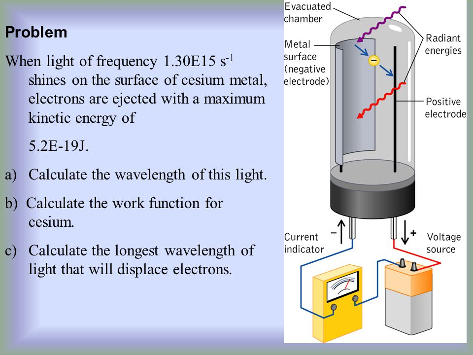 Problem When light of frequency 1.30E15 s-1 shines on the surface of cesium metal, electrons are ejected with a maximum kinetic energy of.