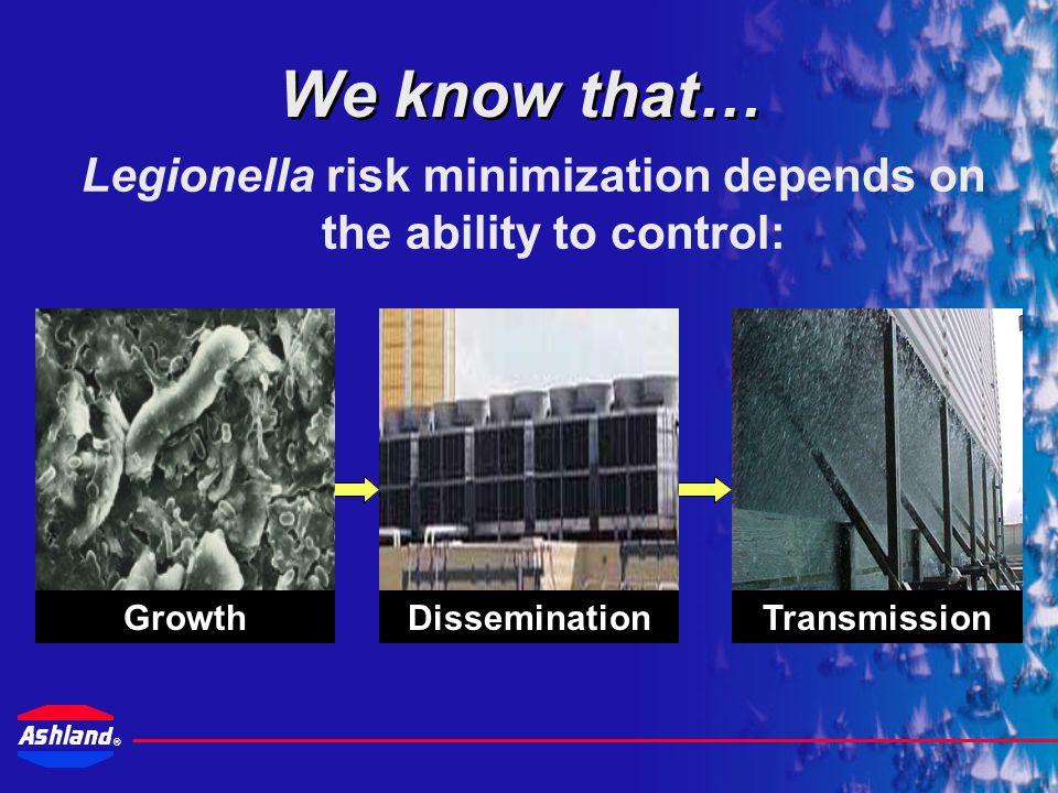 Legionella risk minimization depends on the ability to control: