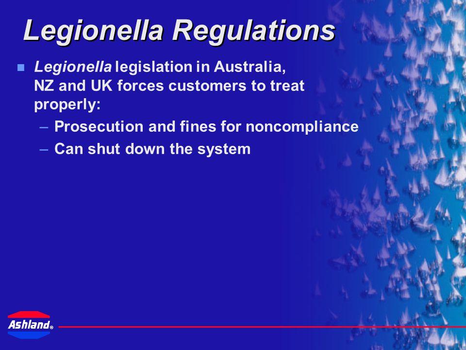 Legionella Regulations