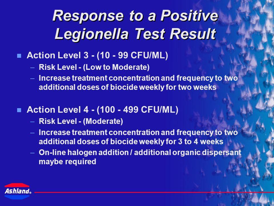 Response to a Positive Legionella Test Result