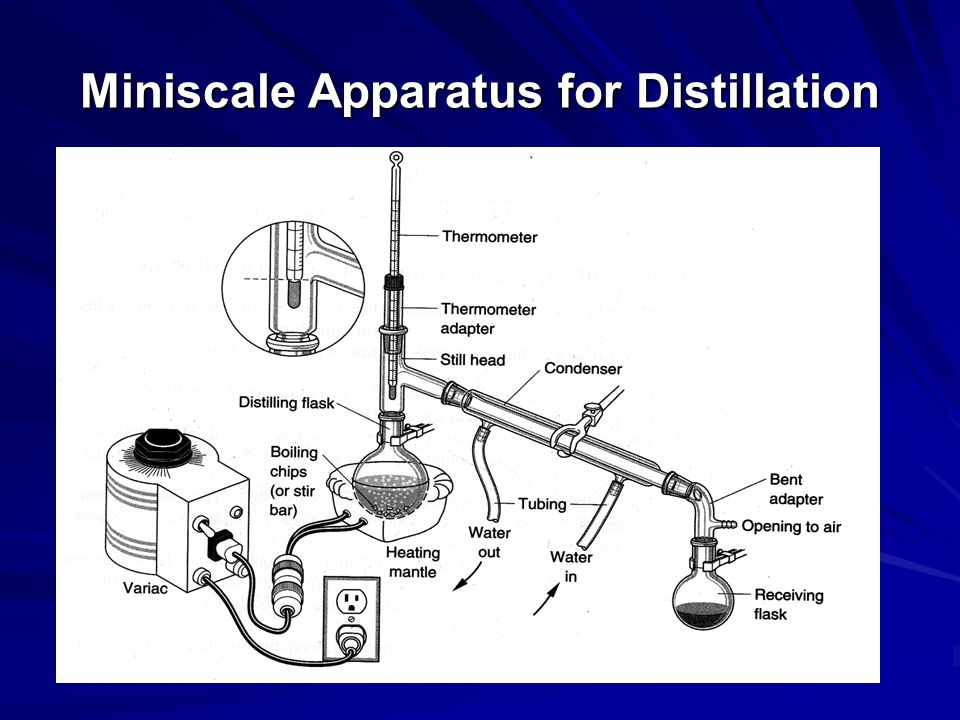 Miniscale Apparatus for Distillation