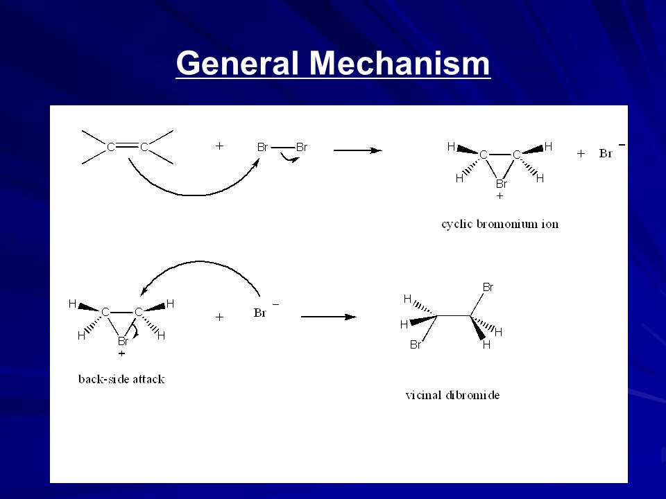 General Mechanism