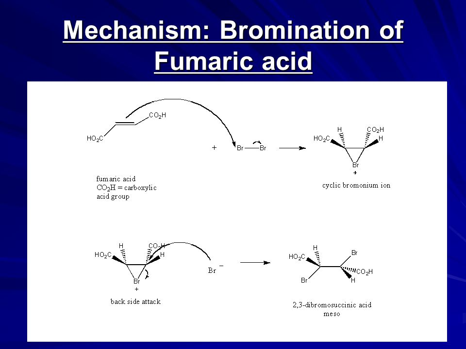 Mechanism: Bromination of Fumaric acid