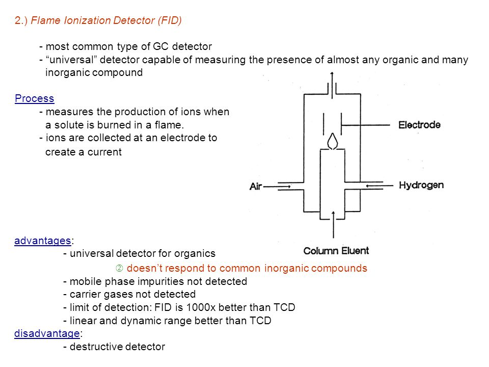 2.) Flame Ionization Detector (FID)