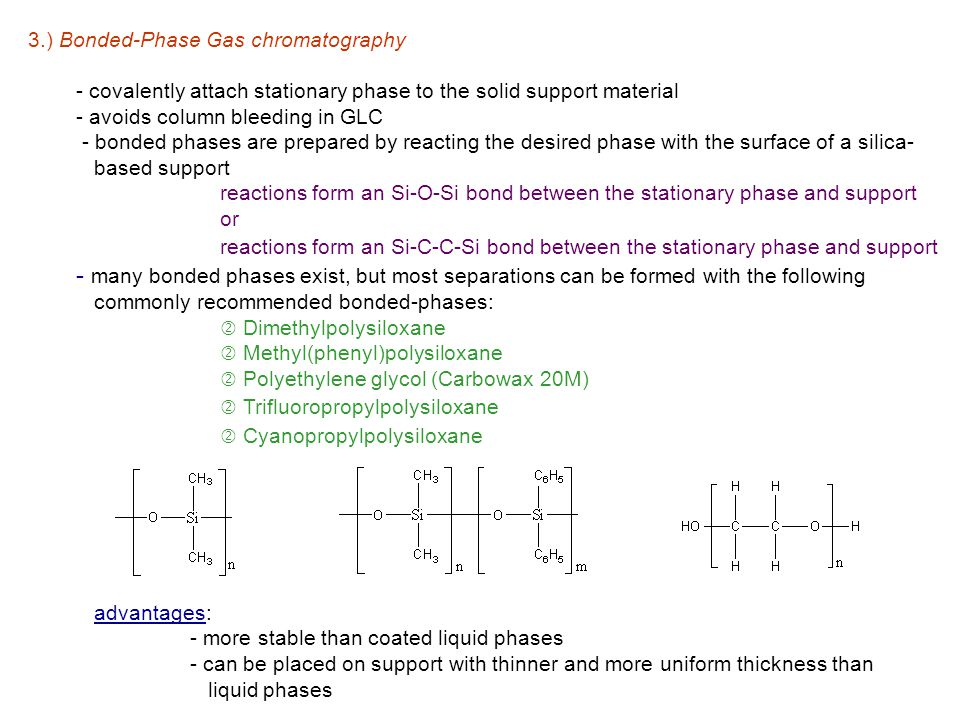 3.) Bonded-Phase Gas chromatography