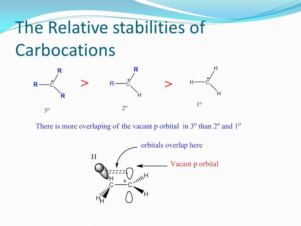 The Relative stabilities of Carbocations