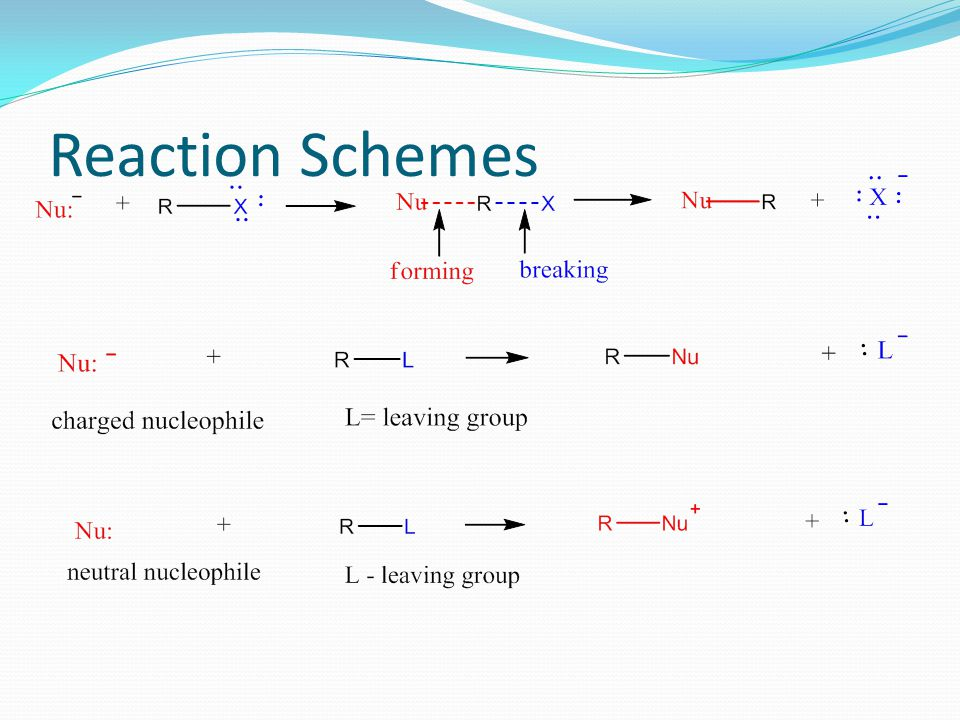 Reaction Schemes