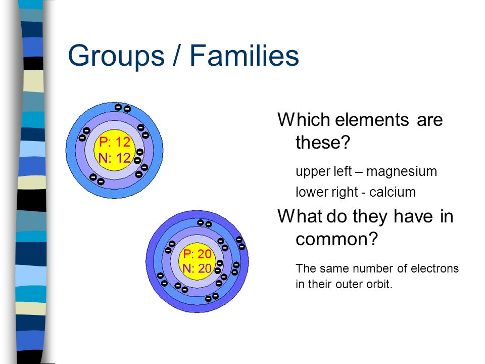 Groups / Families Which elements are these upper left – magnesium