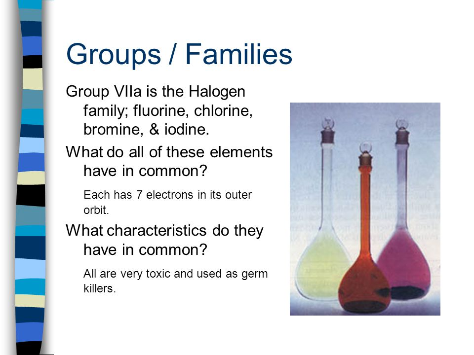 Groups / Families Group VIIa is the Halogen family; fluorine, chlorine, bromine, & iodine. What do all of these elements have in common