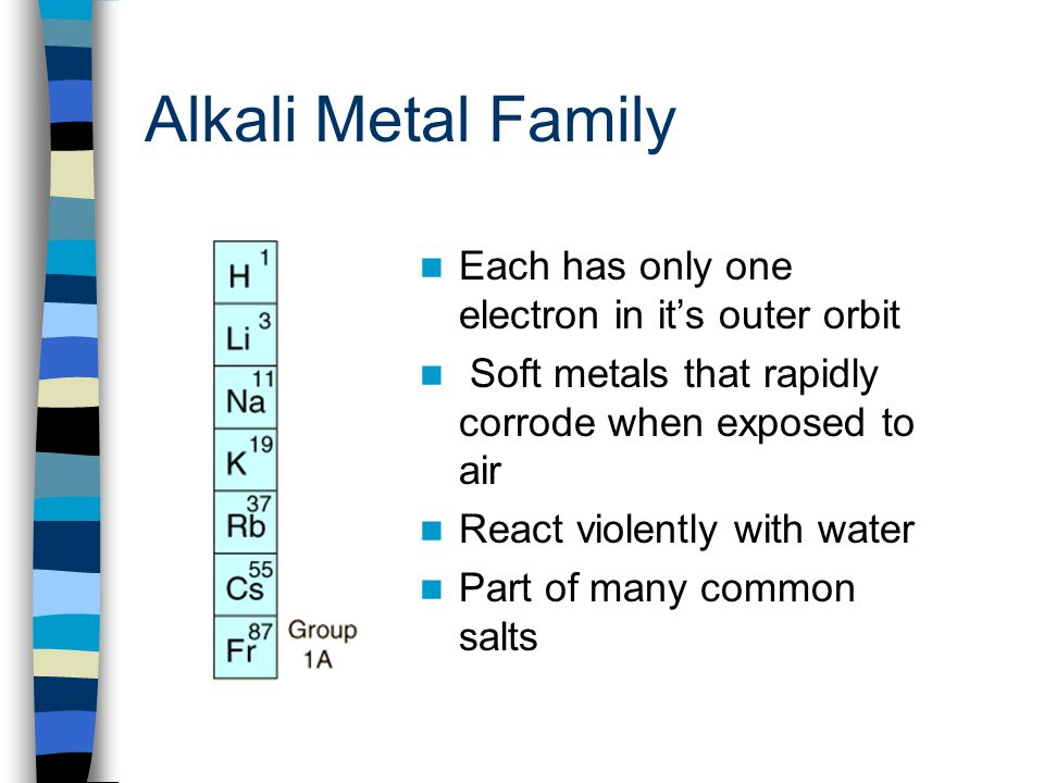 Metals Non Metals Amp Metalloids Groups Families