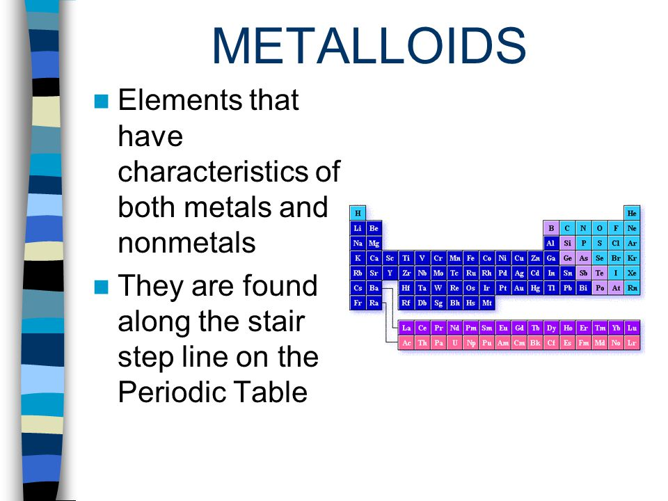 METALLOIDS Elements that have characteristics of both metals and nonmetals.