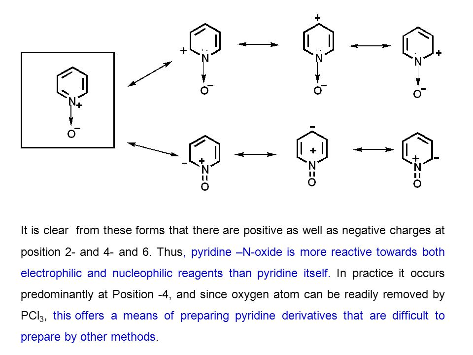 reaction of 2 alkyl pyridine n oxide derivatives Oxides and different boronic acids later it was discovered that if the reaction temperature is kept below -20 °c, the undesired ringopening can be avoided thus, the synthesis of 2,3- dihydropyridine n-oxide, by reacting grignard reagents with pyridine n-oxides at -40 °c followed by sequential addition of aldehyde or ketone.