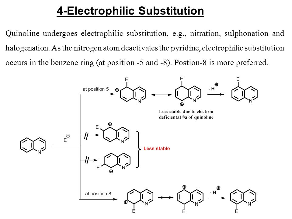 4-Electrophilic Substitution