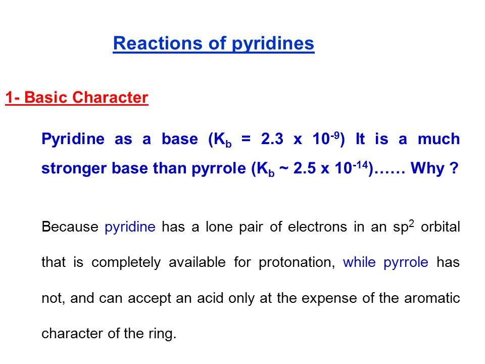 Reactions of pyridines