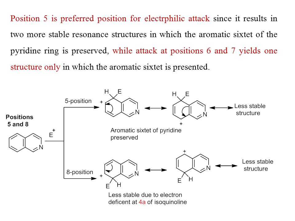 Position 5 is preferred position for electrphilic attack since it results in two more stable resonance structures in which the aromatic sixtet of the pyridine ring is preserved, while attack at positions 6 and 7 yields one structure only in which the aromatic sixtet is presented.