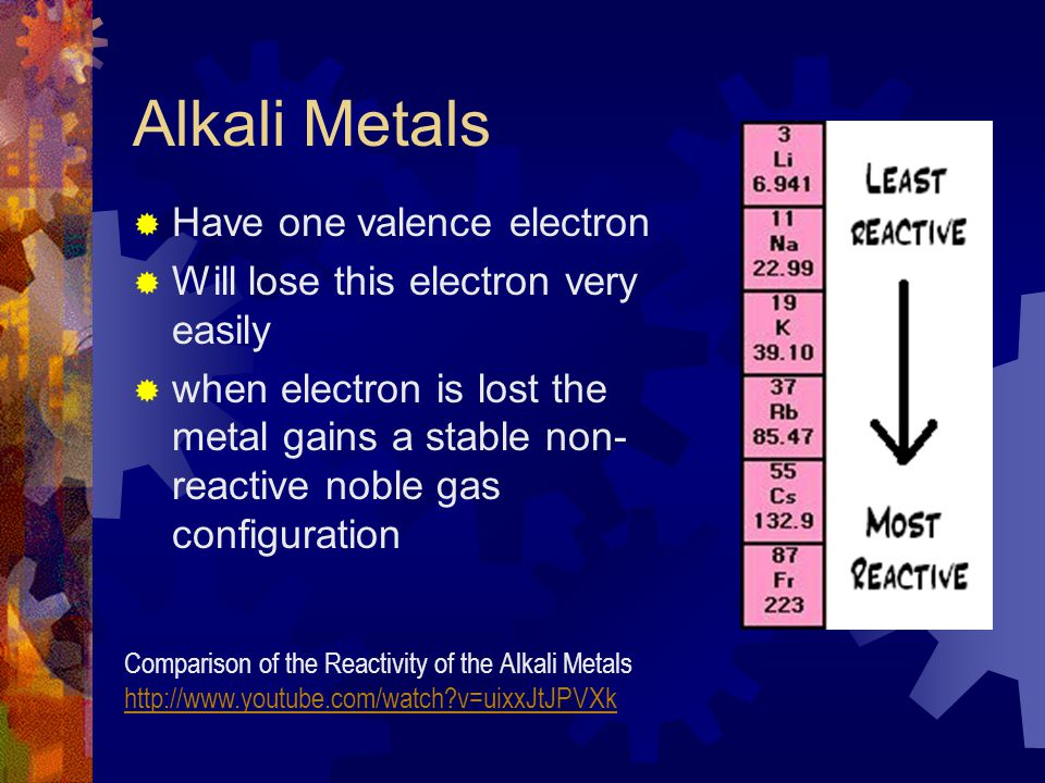 Alkali Metals Have one valence electron
