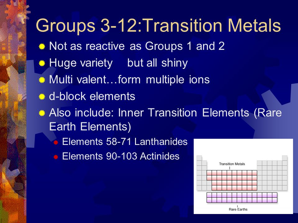 Groups 3-12:Transition Metals