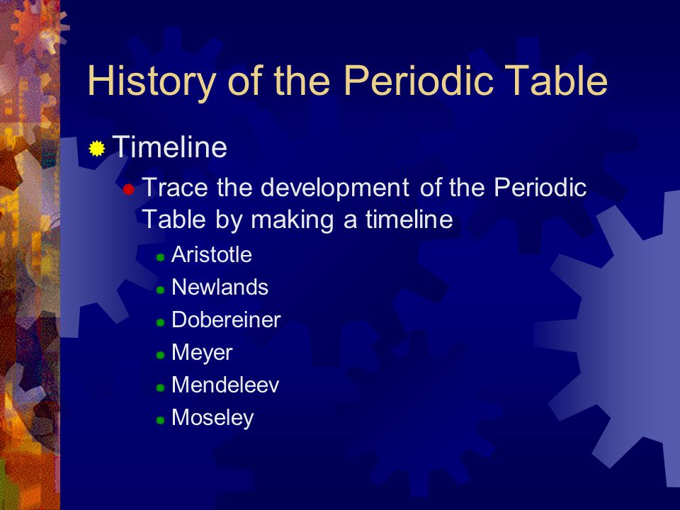 The history of the periodic table research paper service the history of the periodic table urtaz Image collections