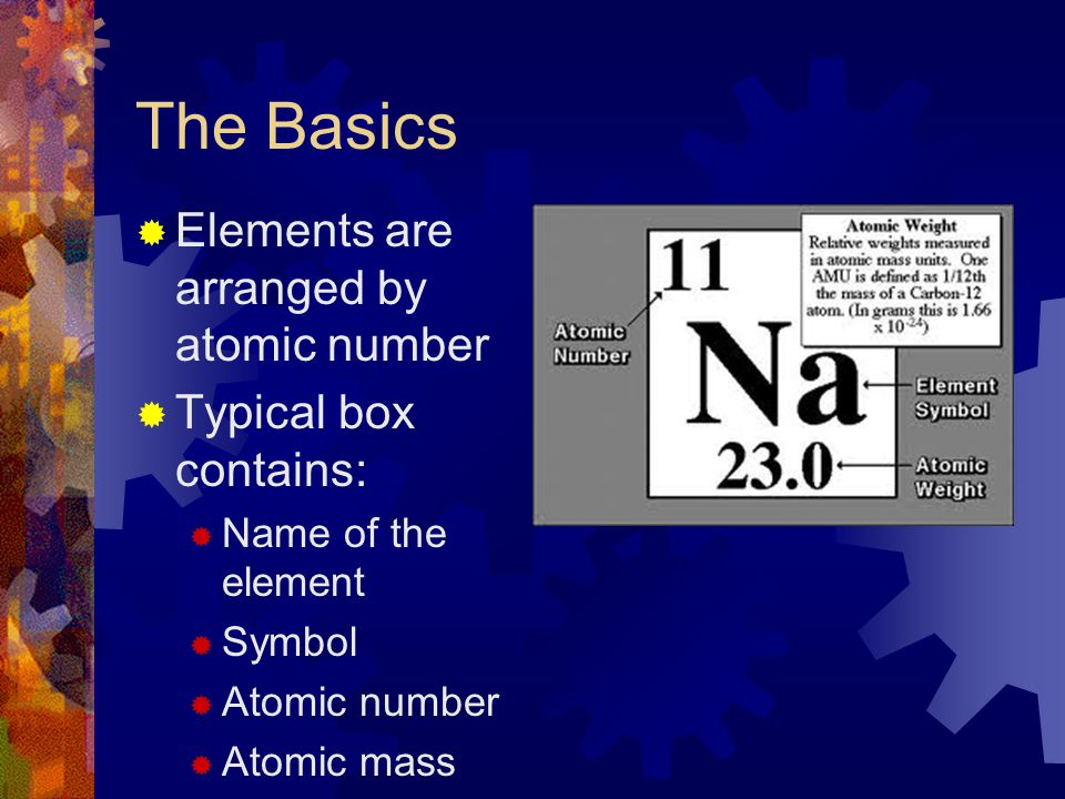 The Basics Elements are arranged by atomic number
