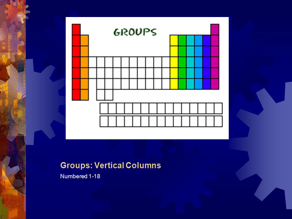 Groups: Vertical Columns