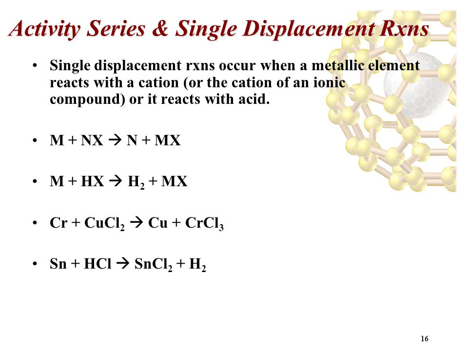 Activity Series & Single Displacement Rxns