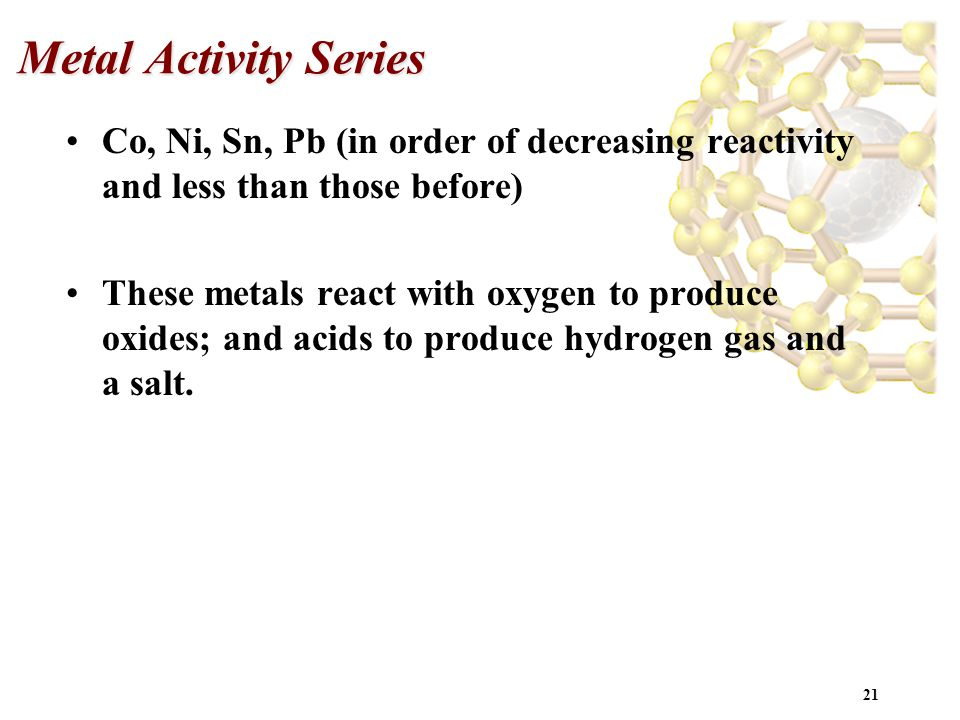 Metal Activity Series Co, Ni, Sn, Pb (in order of decreasing reactivity and less than those before)