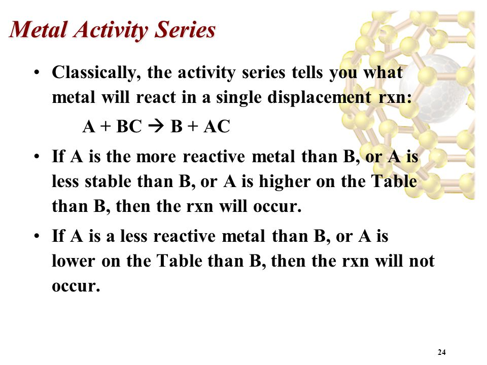 Metal Activity Series Classically, the activity series tells you what metal will react in a single displacement rxn: