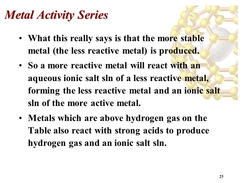Metal Activity Series What this really says is that the more stable metal (the less reactive metal) is produced.