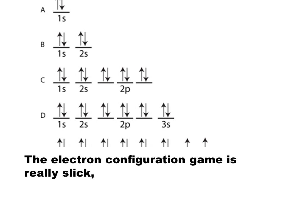 The electron configuration game is really slick,