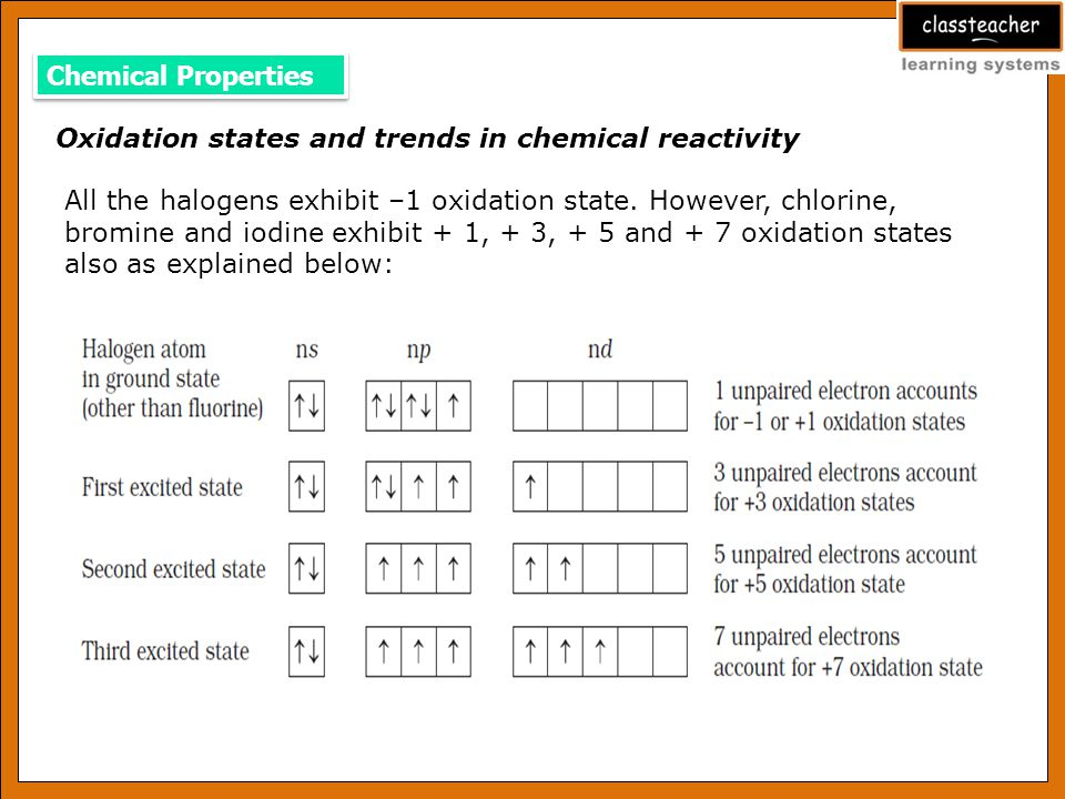Chemical Properties Oxidation states and trends in chemical reactivity.