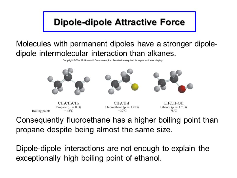 Dipole-dipole Attractive Force