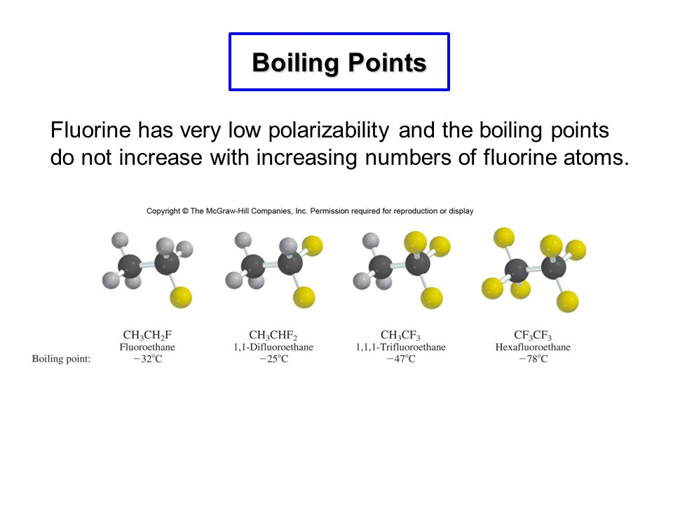 Boiling Points Fluorine has very low polarizability and the boiling points do not increase with increasing numbers of fluorine atoms.