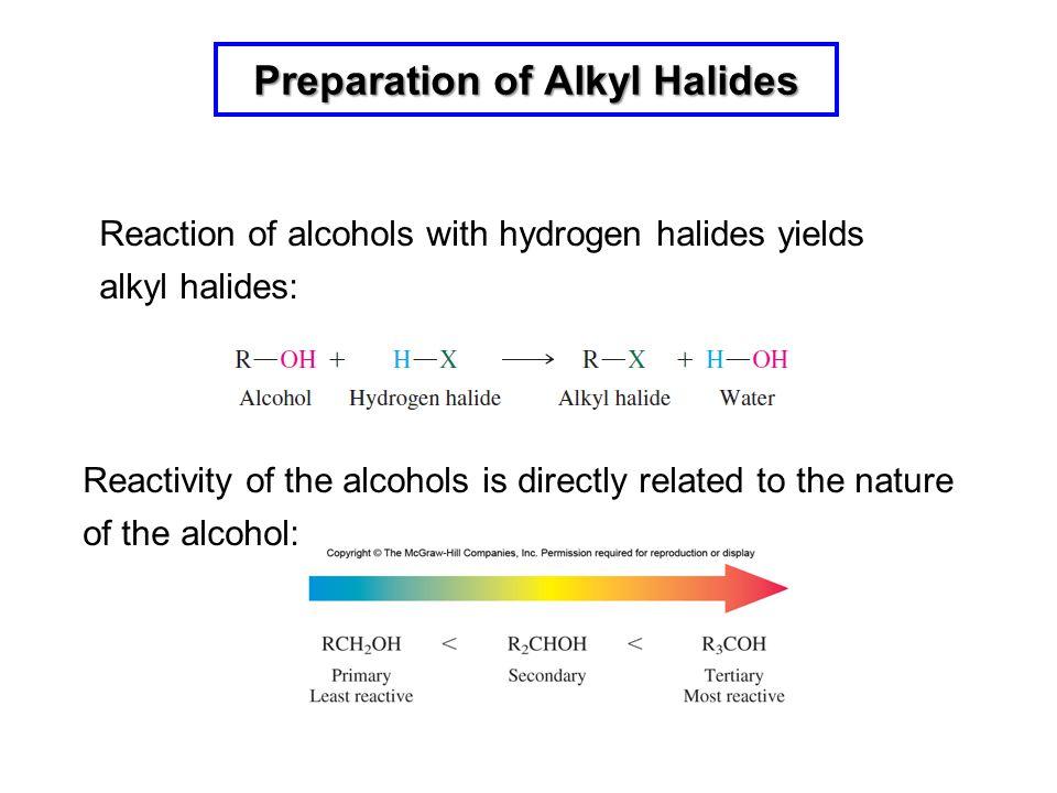 Preparation of Alkyl Halides