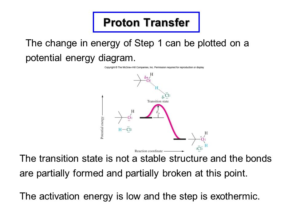 Proton Transfer The change in energy of Step 1 can be plotted on a potential energy diagram.