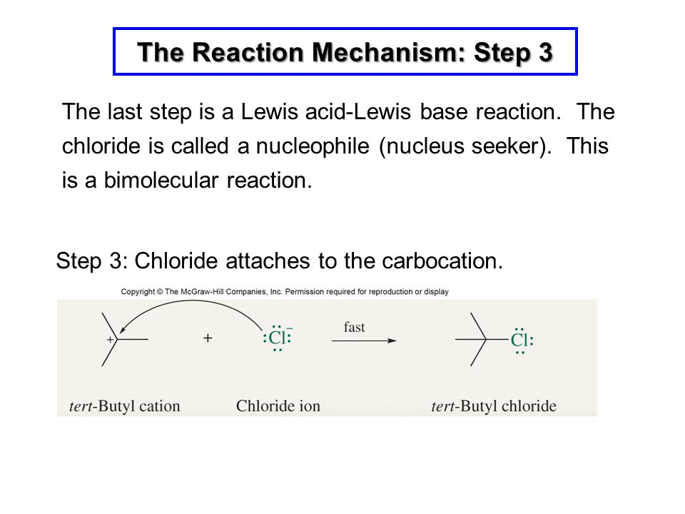 The Reaction Mechanism: Step 3