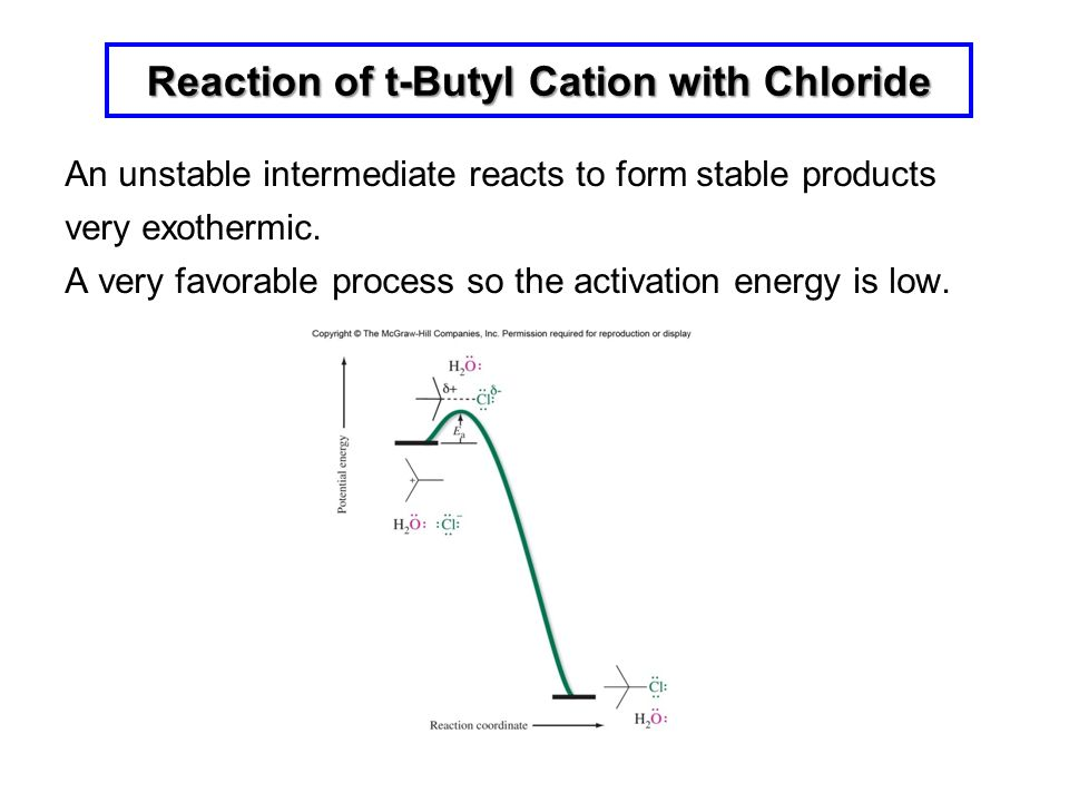 Reaction of t-Butyl Cation with Chloride