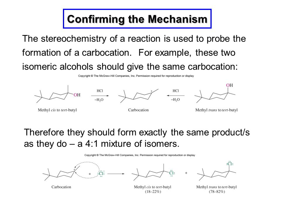 Confirming the Mechanism