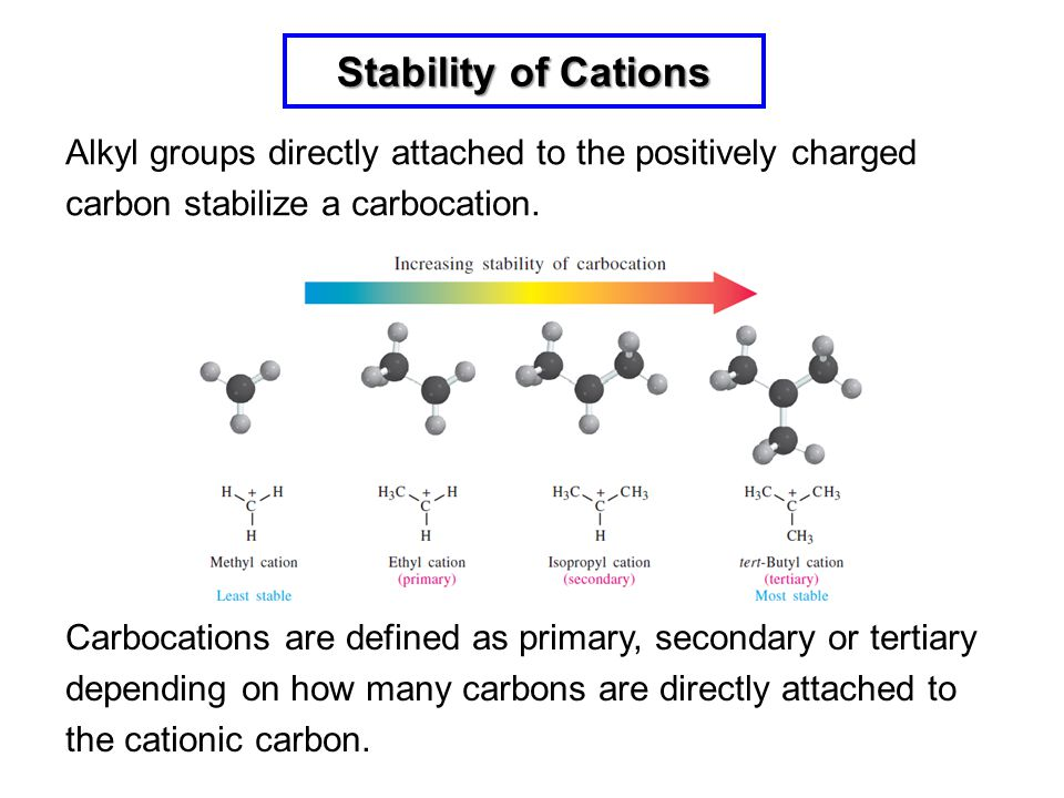 Stability of Cations Alkyl groups directly attached to the positively charged. carbon stabilize a carbocation.