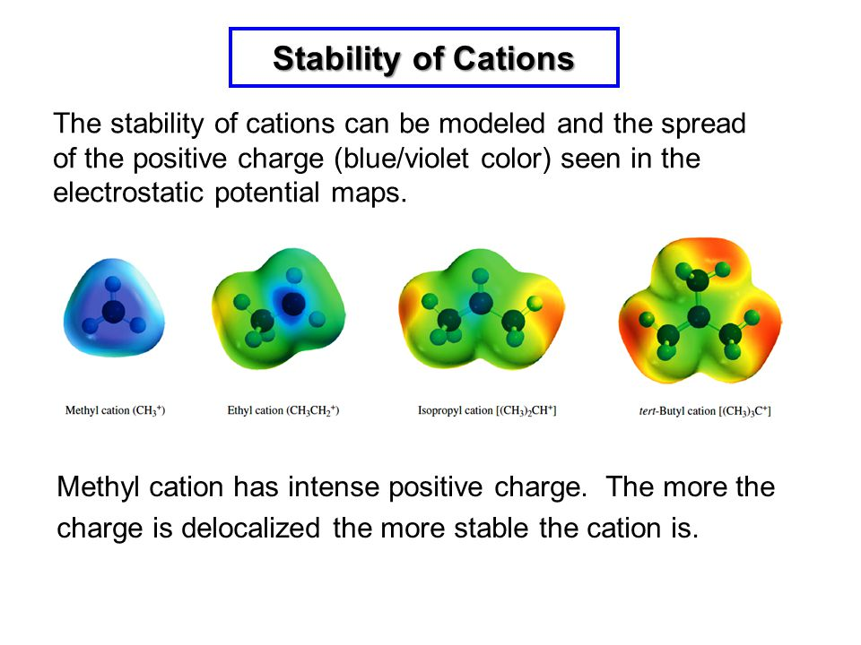 Stability of Cations