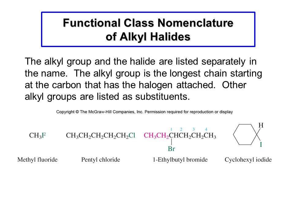 Functional Class Nomenclature of Alkyl Halides