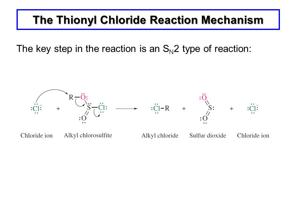 The Thionyl Chloride Reaction Mechanism