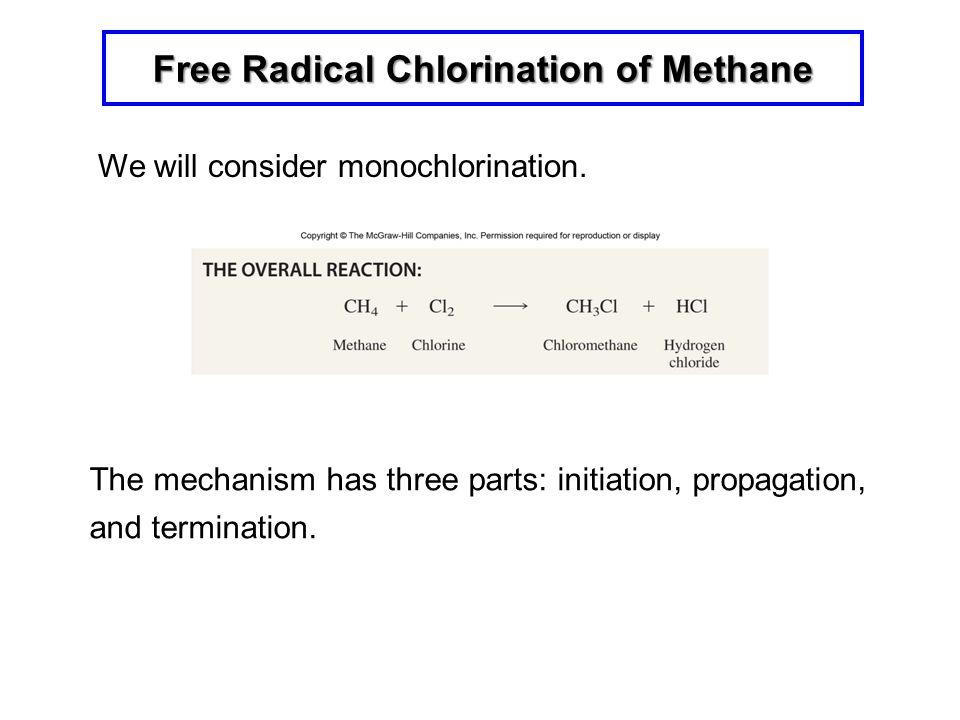Free Radical Chlorination of Methane